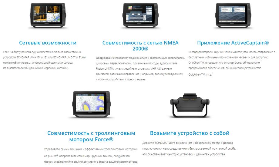 возможности Garmin ECHOMAP Ultra 102SV